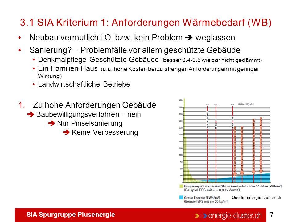 3.1 SIA Kriterium 1: Anforderungen Wärmebedarf (WB)