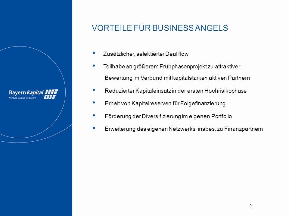 VORTEILE FÜR BUSINESS ANGELS