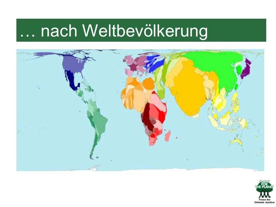 … nach Weltbevölkerung