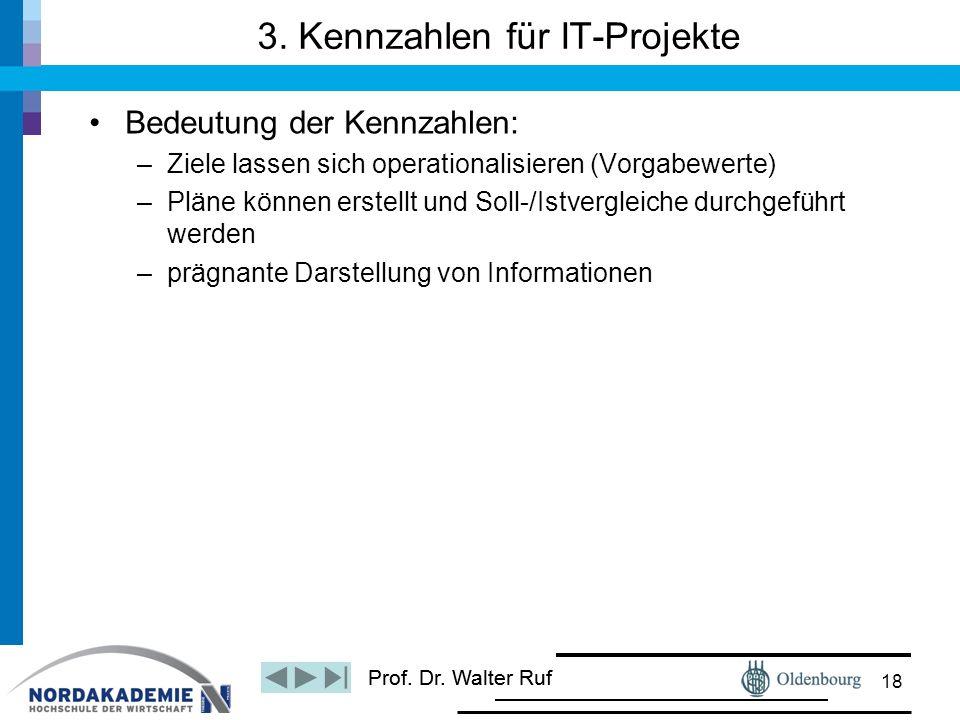 3. Kennzahlen für IT-Projekte