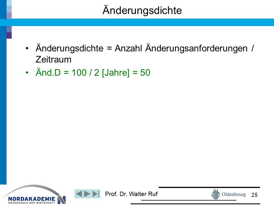 Änderungsdichte Änderungsdichte = Anzahl Änderungsanforderungen / Zeitraum.