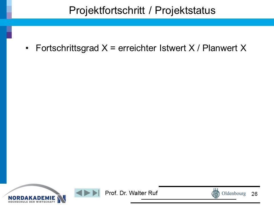 Projektfortschritt / Projektstatus