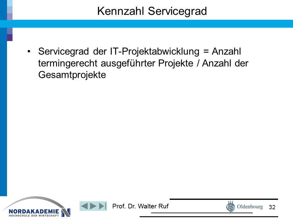 Kennzahl Servicegrad Servicegrad der IT-Projektabwicklung = Anzahl termingerecht ausgeführter Projekte / Anzahl der Gesamtprojekte.