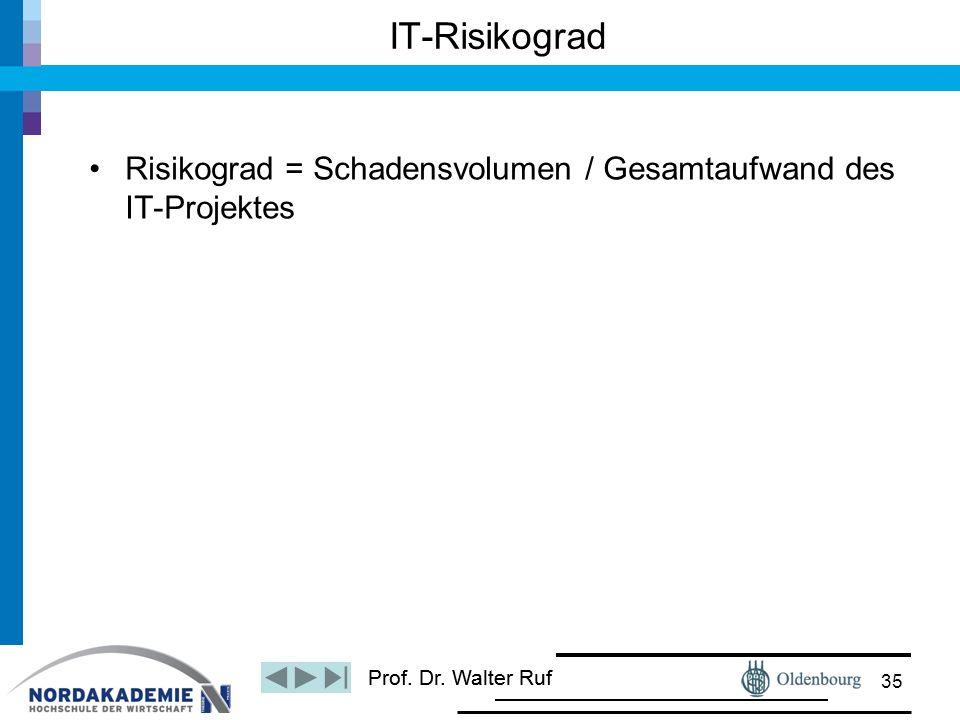 IT-Risikograd Risikograd = Schadensvolumen / Gesamtaufwand des IT-Projektes