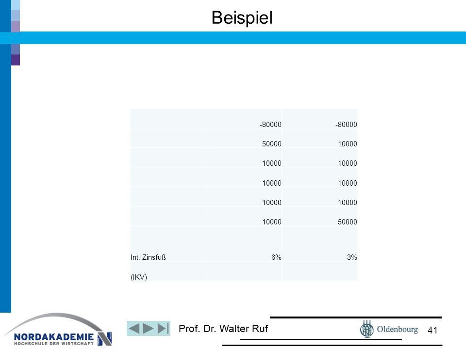 Beispiel -80000 50000 10000 Int. Zinsfuß 6% 3% (IKV)