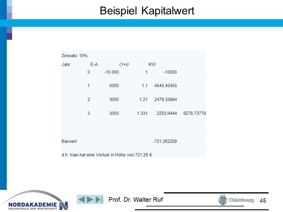 Beispiel Kapitalwert Zinssatz 10% Jahr E-A (1+i)t KW -10.000 1 -10000