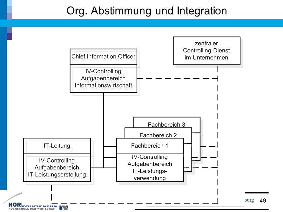 Org. Abstimmung und Integration