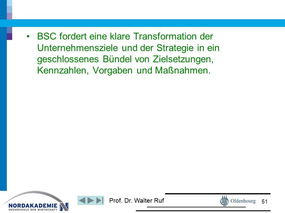 BSC fordert eine klare Transformation der Unternehmensziele und der Strategie in ein geschlossenes Bündel von Zielsetzungen, Kennzahlen, Vorgaben und Maßnahmen.