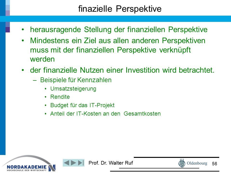 finazielle Perspektive