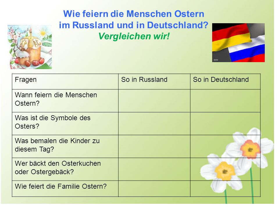 Wie feiern die Menschen Ostern im Russland und in Deutschland