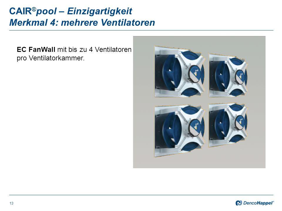CAIR®pool – Einzigartigkeit Merkmal 4: mehrere Ventilatoren