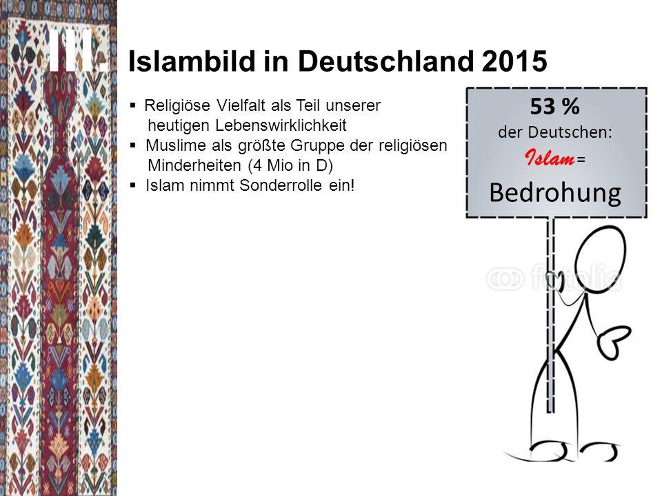 Islambild in Deutschland 2015
