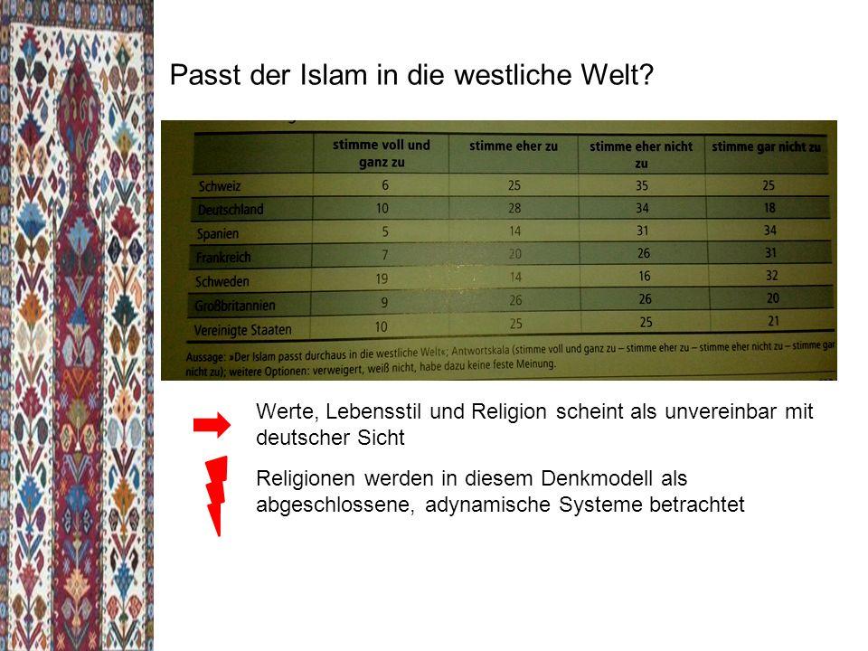 Passt der Islam in die westliche Welt