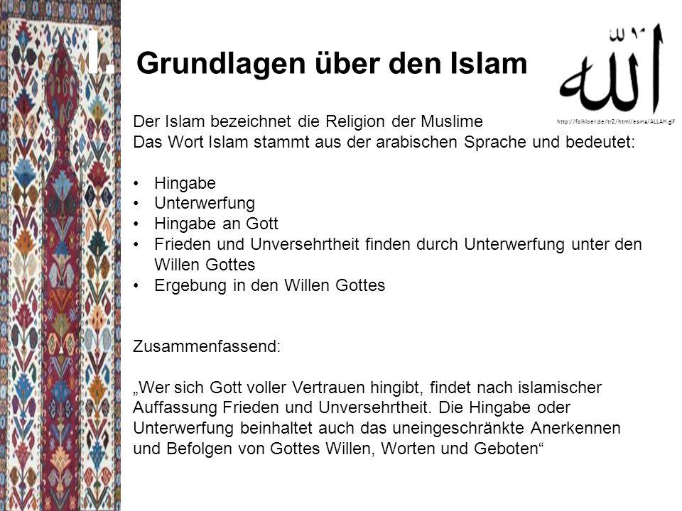 Grundlagen über den Islam