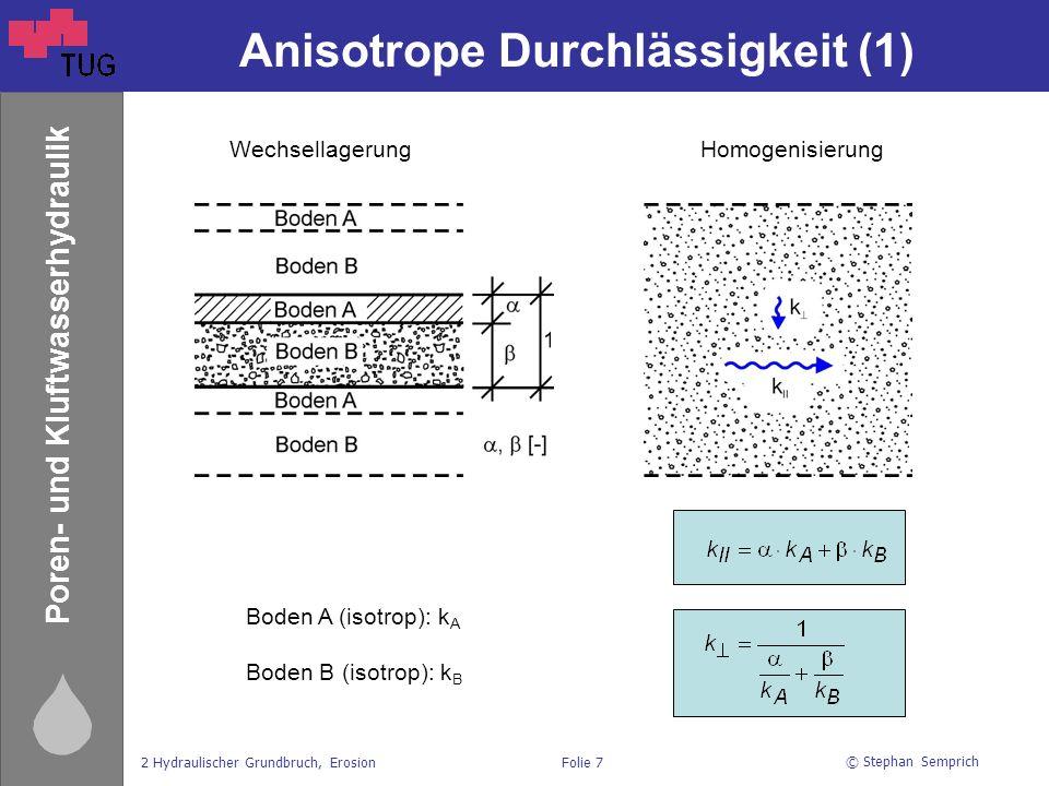 Anisotrope Durchlässigkeit (1)