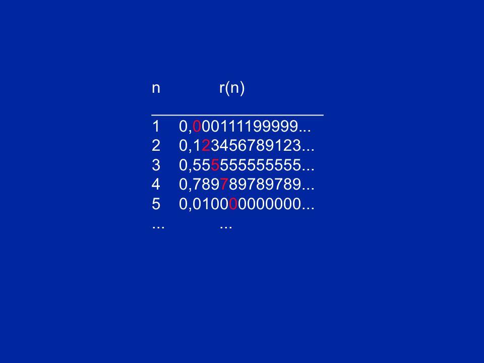 n r(n) ___________________. 1 0,000111199999... 2 0,123456789123... 3 0,555555555555... 4 0,789789789789...