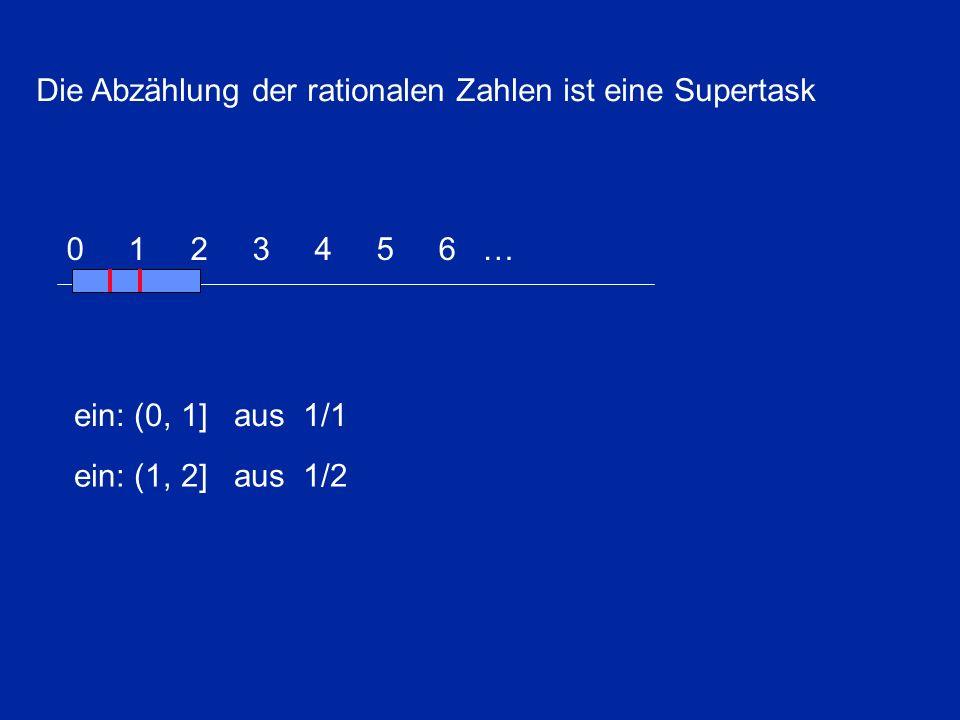 Die Abzählung der rationalen Zahlen ist eine Supertask