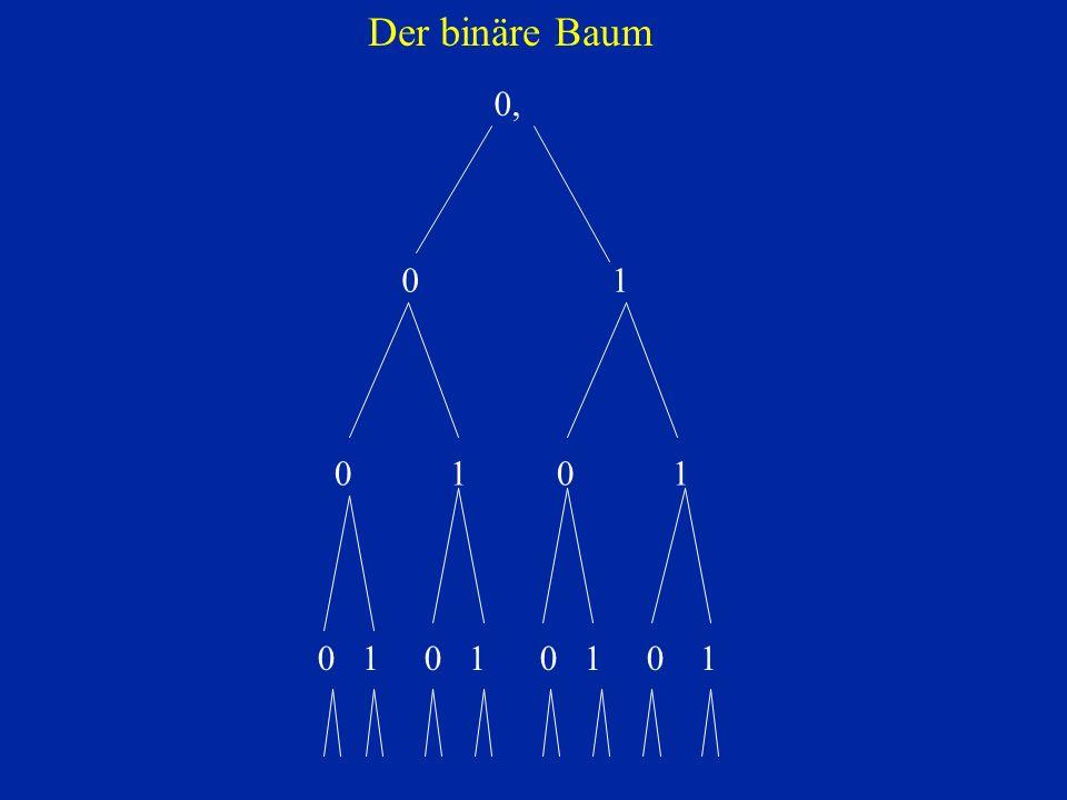 Der binäre Baum 0, 1 0 1 0 1 0 1 0 1 0 1 0 1