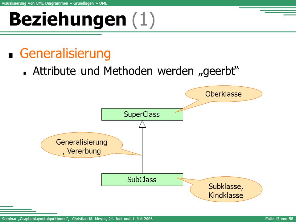 Generalisierung, Vererbung
