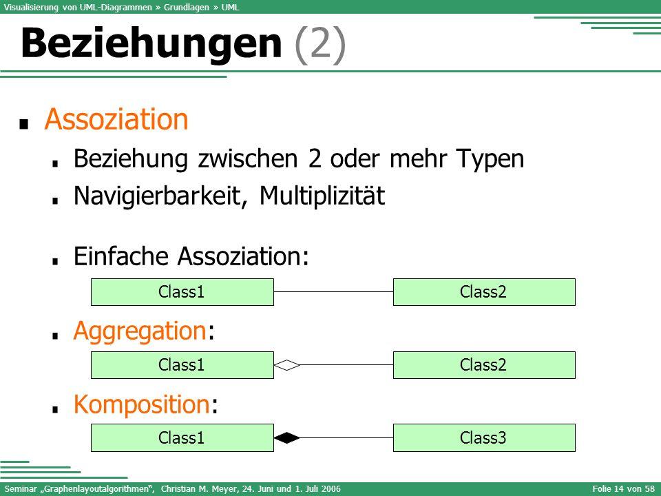 Beziehungen (2) Assoziation Beziehung zwischen 2 oder mehr Typen