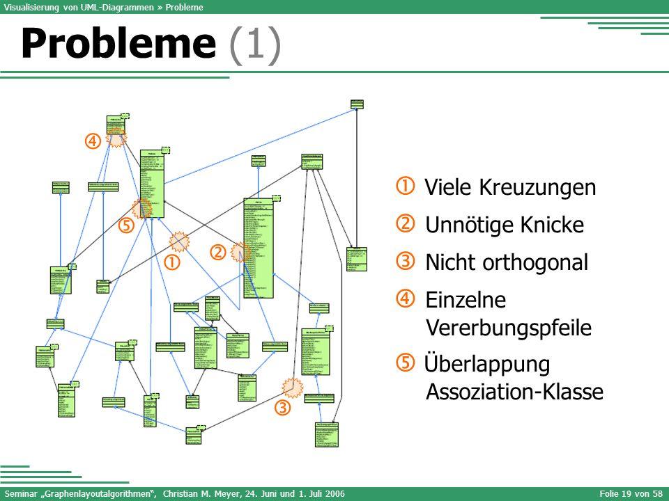 Probleme (1)  Viele Kreuzungen  Unnötige Knicke  Nicht orthogonal