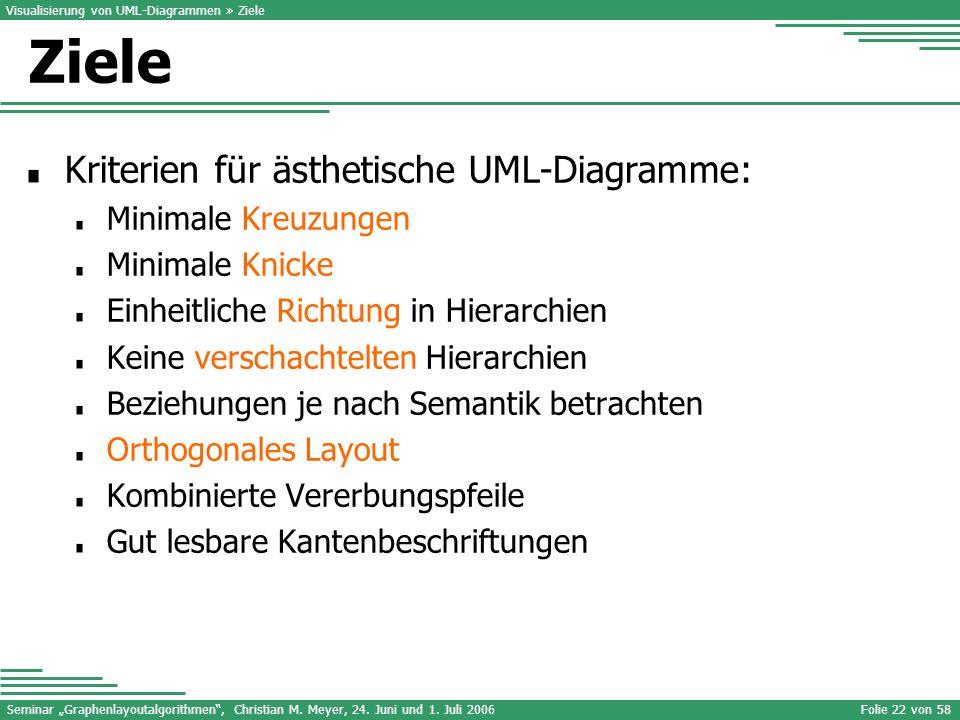 Ziele Kriterien für ästhetische UML-Diagramme: Minimale Kreuzungen