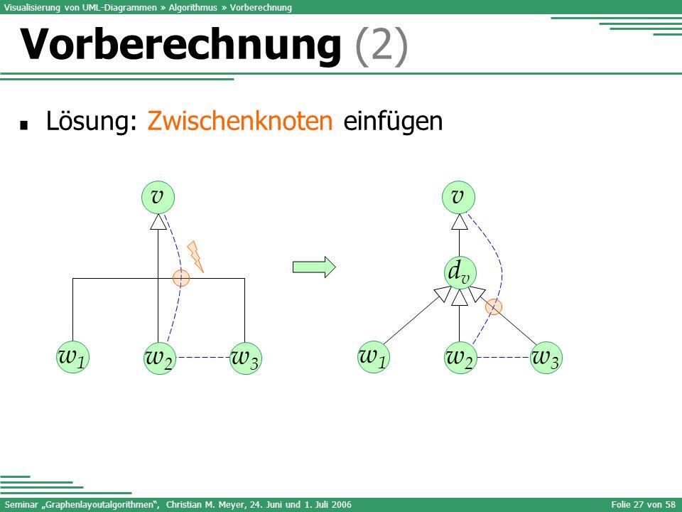 Vorberechnung (2) Lösung: Zwischenknoten einfügen v w1 w2 w3 v w1 w2