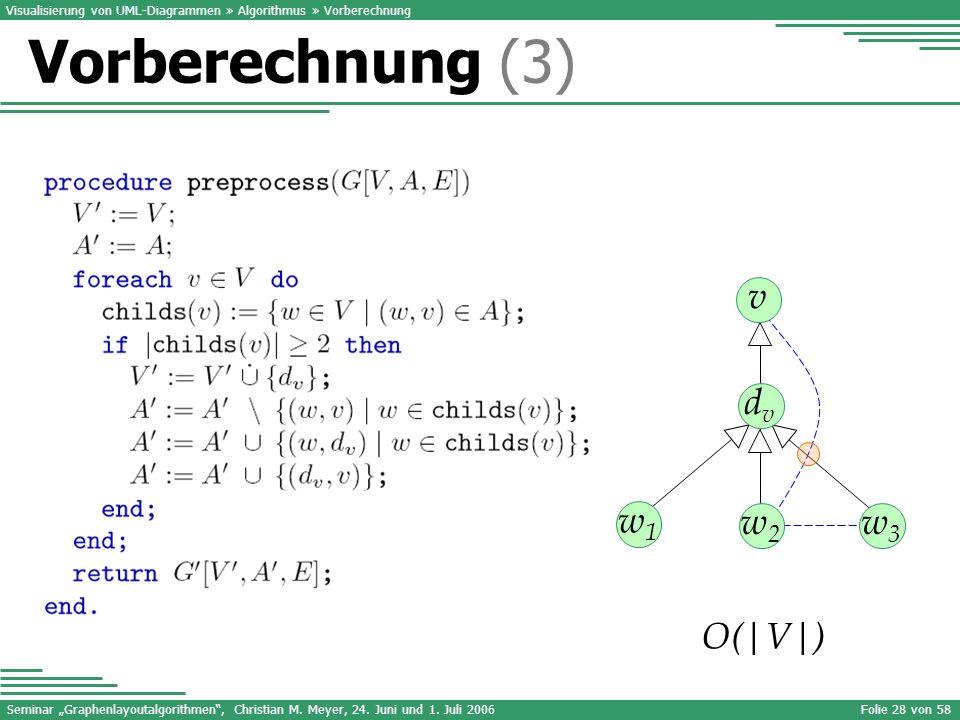 Vorberechnung (3) v w1 w2 w3 dv O(|V|)