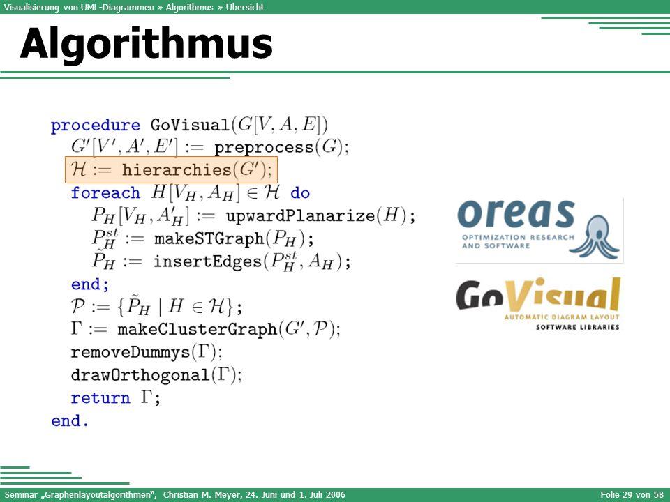 Visualisierung von UML-Diagrammen » Algorithmus » Übersicht