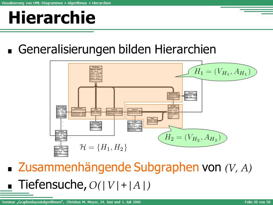 Hierarchie Generalisierungen bilden Hierarchien