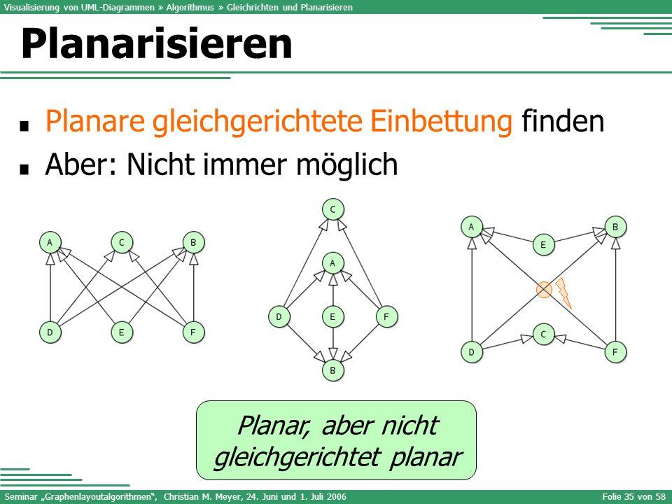 Planar, aber nicht gleichgerichtet planar