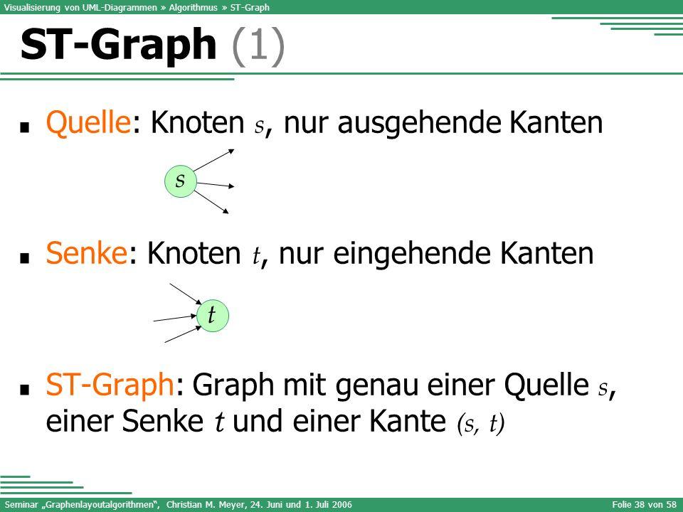 ST-Graph (1) Quelle: Knoten s, nur ausgehende Kanten