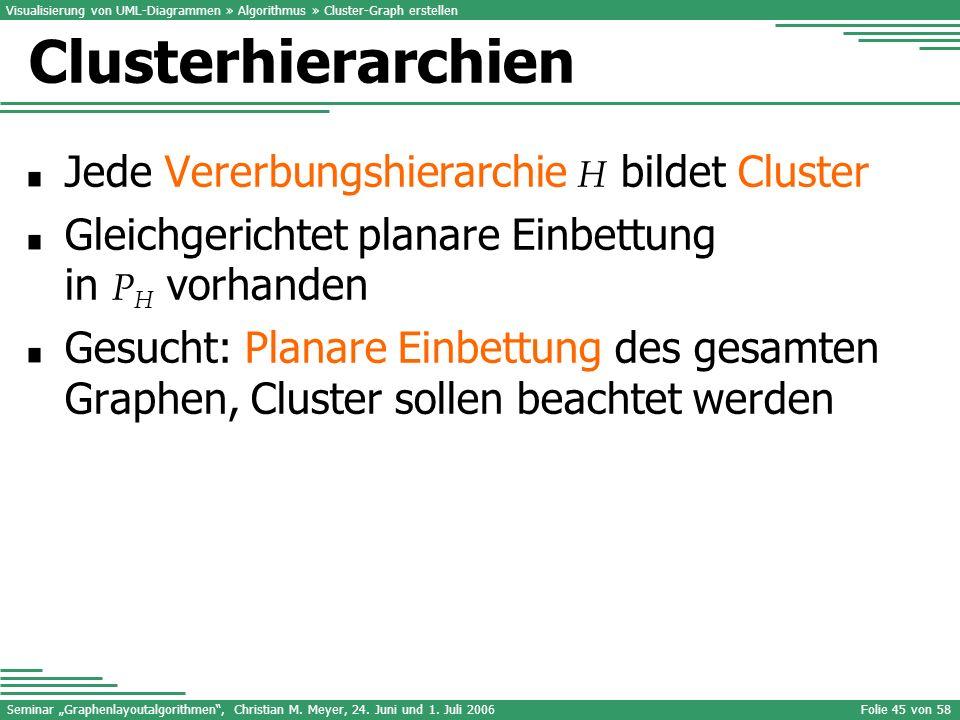 Clusterhierarchien Jede Vererbungshierarchie H bildet Cluster