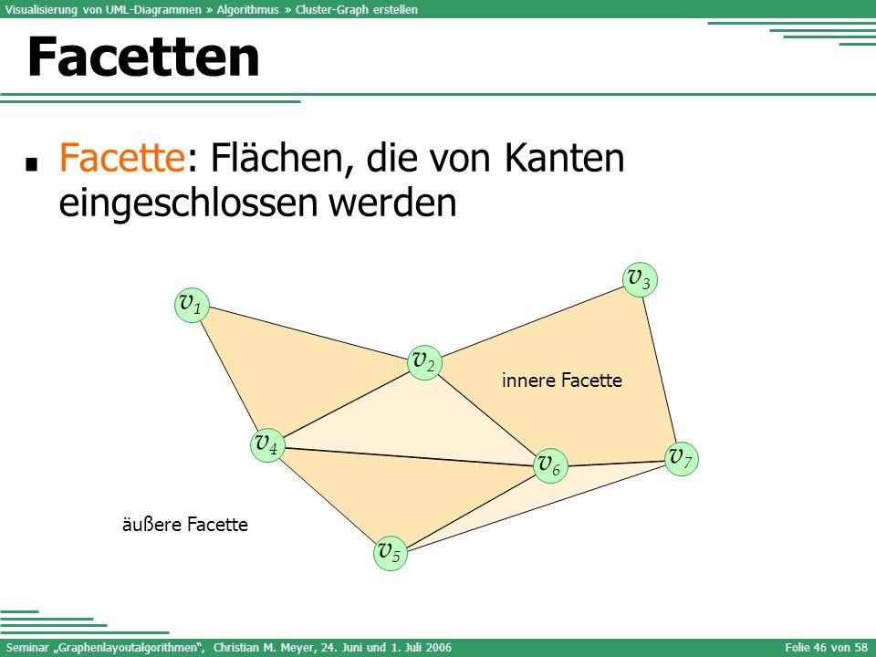 Facetten Facette: Flächen, die von Kanten eingeschlossen werden v3 v1