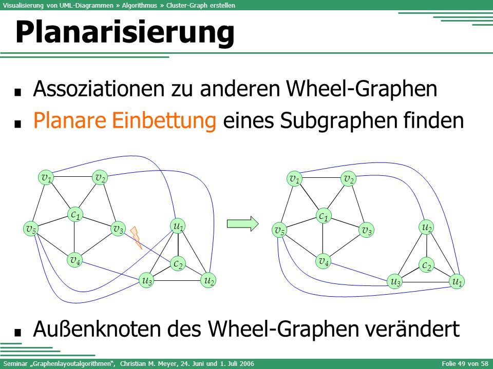 Planarisierung Assoziationen zu anderen Wheel-Graphen