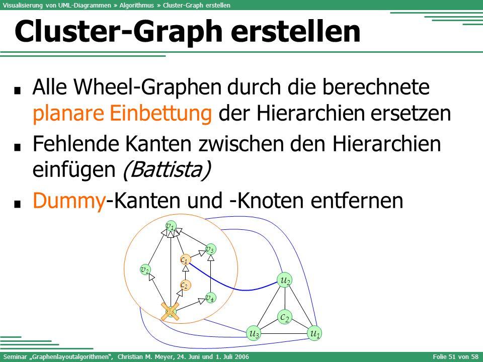 Cluster-Graph erstellen