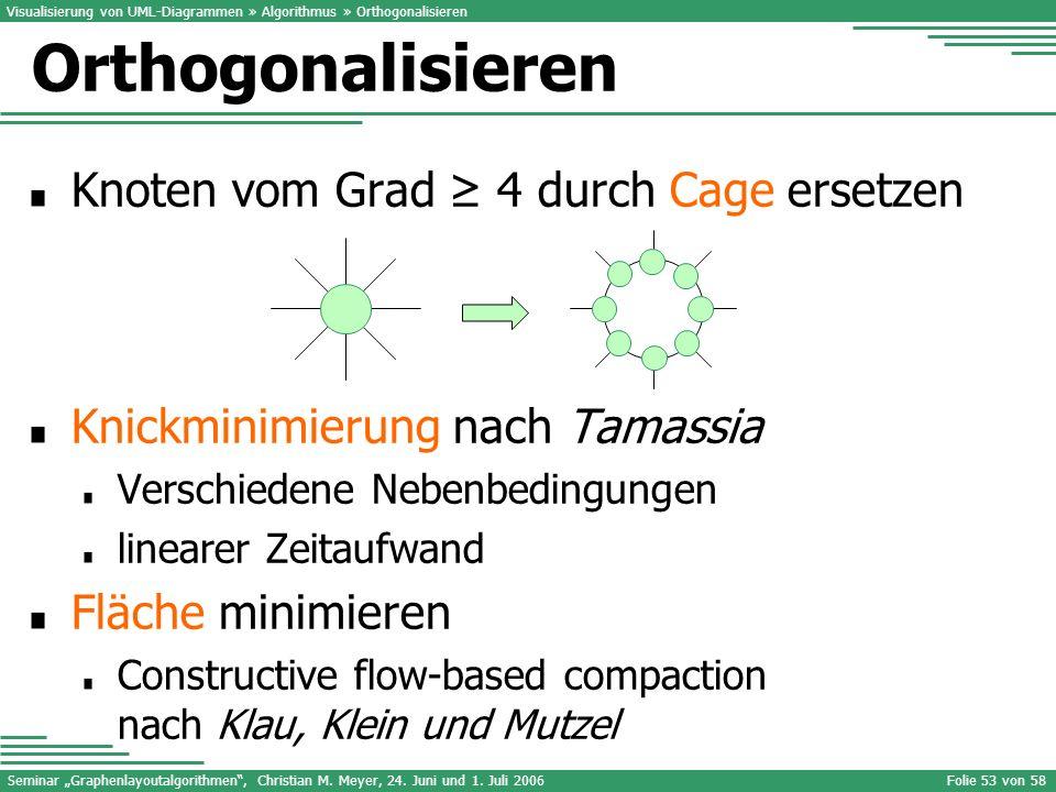 Orthogonalisieren Knoten vom Grad ≥ 4 durch Cage ersetzen