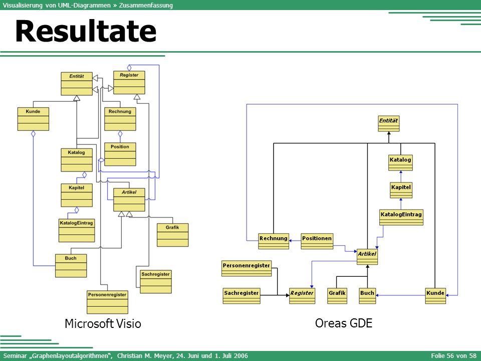 Resultate Microsoft Visio Oreas GDE