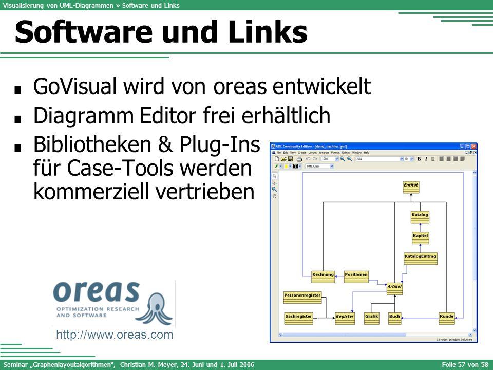 Software und Links GoVisual wird von oreas entwickelt