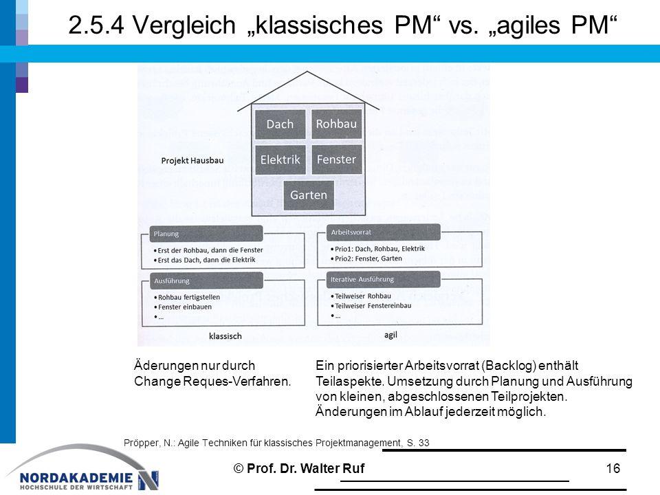 "2.5.4 Vergleich ""klassisches PM vs. ""agiles PM"