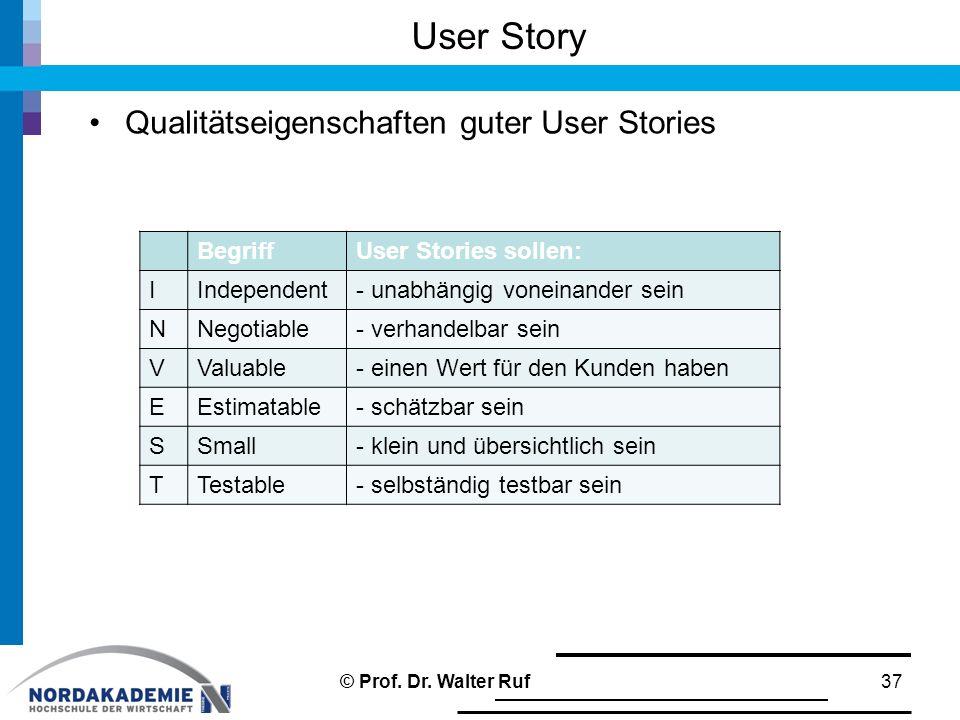 User Story Qualitätseigenschaften guter User Stories Begriff