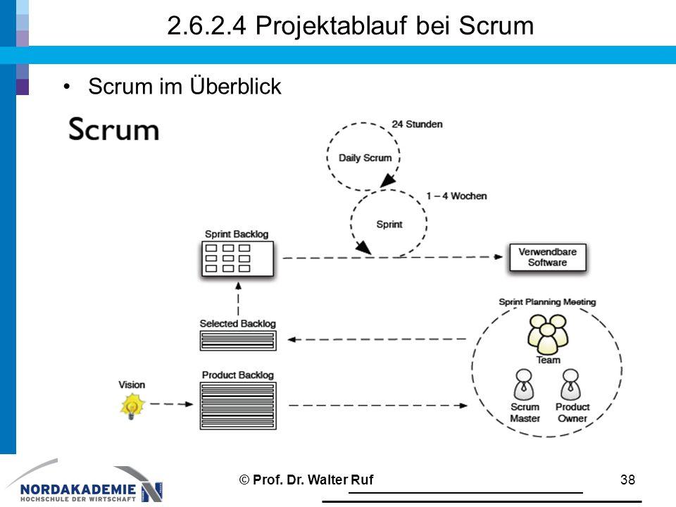 2.6.2.4 Projektablauf bei Scrum