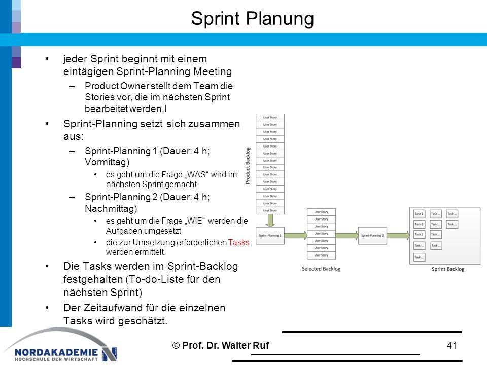 Sprint Planung jeder Sprint beginnt mit einem eintägigen Sprint-Planning Meeting.