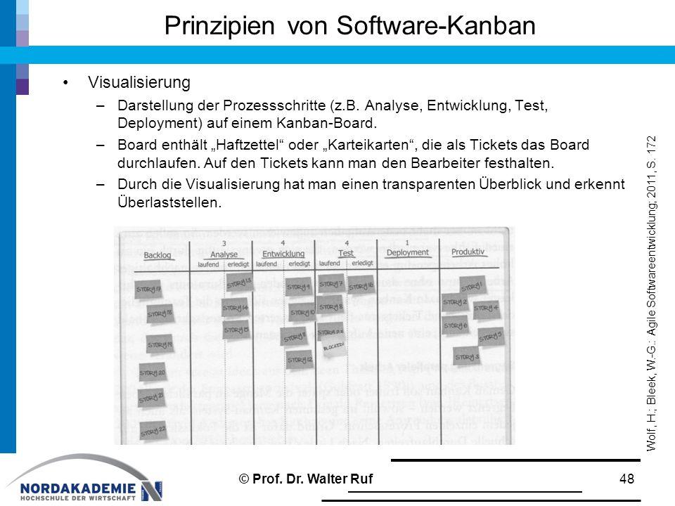 Prinzipien von Software-Kanban