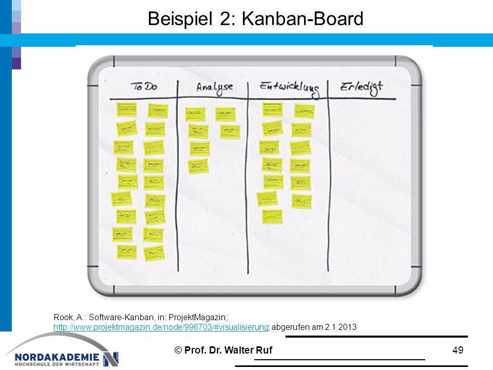 Beispiel 2: Kanban-Board