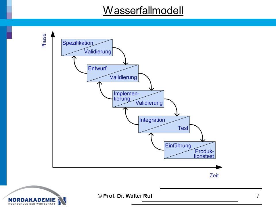 Wasserfallmodell © Prof. Dr. Walter Ruf