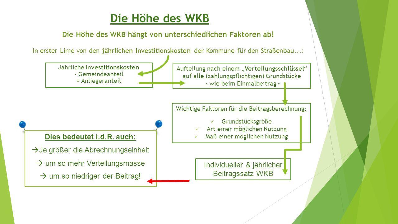 Die Höhe des WKB Die Höhe des WKB hängt von unterschiedlichen Faktoren ab!