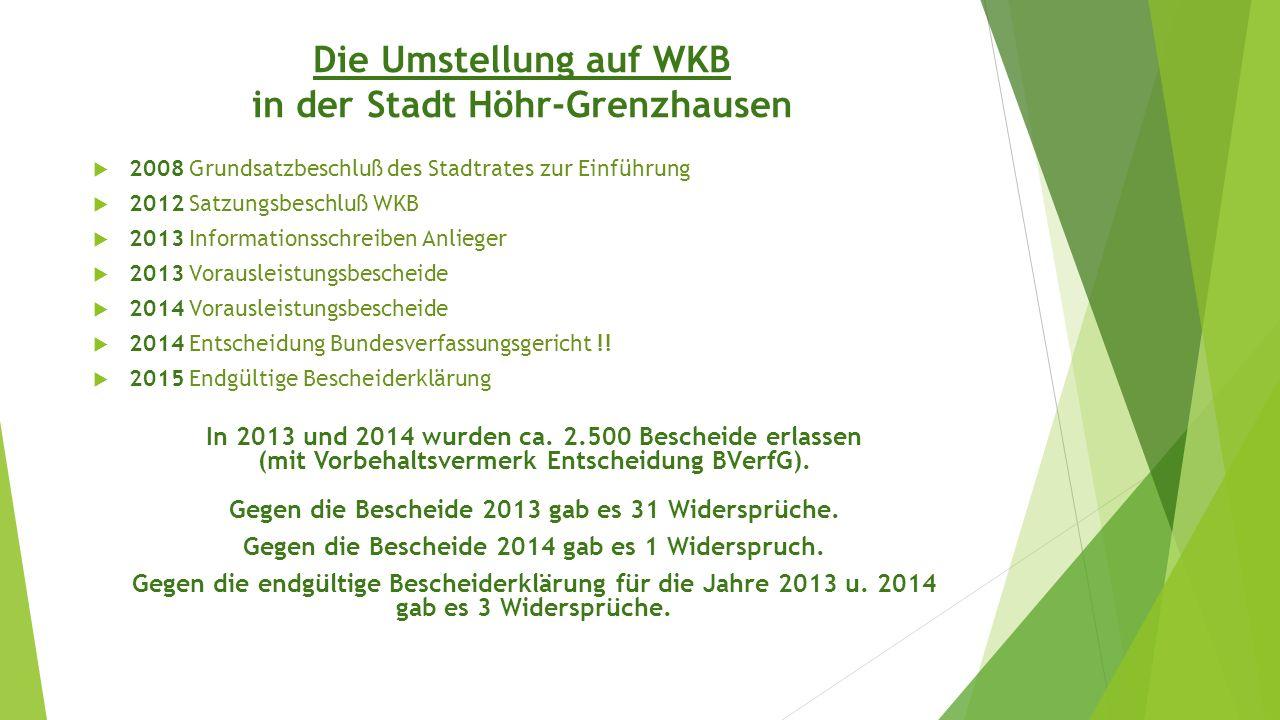 Die Umstellung auf WKB in der Stadt Höhr-Grenzhausen
