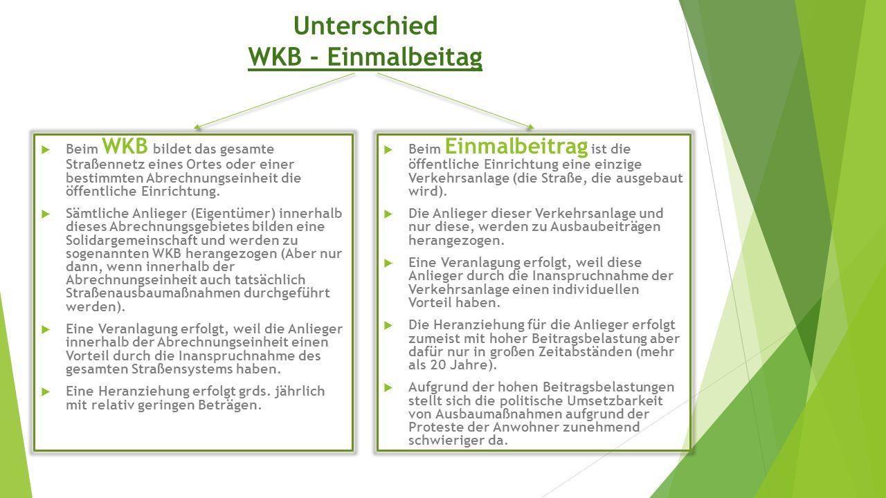 Unterschied WKB - Einmalbeitag
