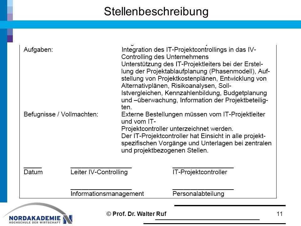 Stellenbeschreibung © Prof. Dr. Walter Ruf